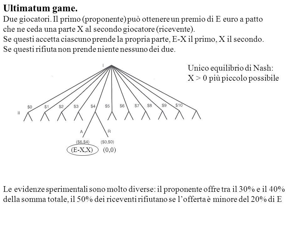 Ultimatum game. Due giocatori. Il primo (proponente) può ottenere un premio di E euro a patto che ne ceda una parte X al secondo giocatore (ricevente)
