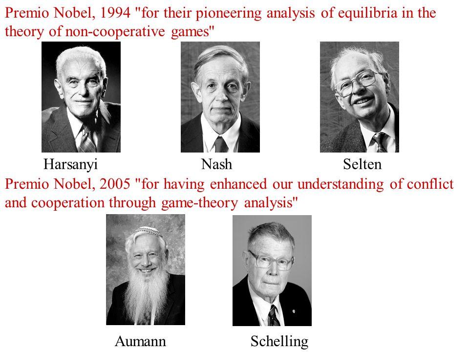 Harsanyi Nash Selten Premio Nobel, 1994