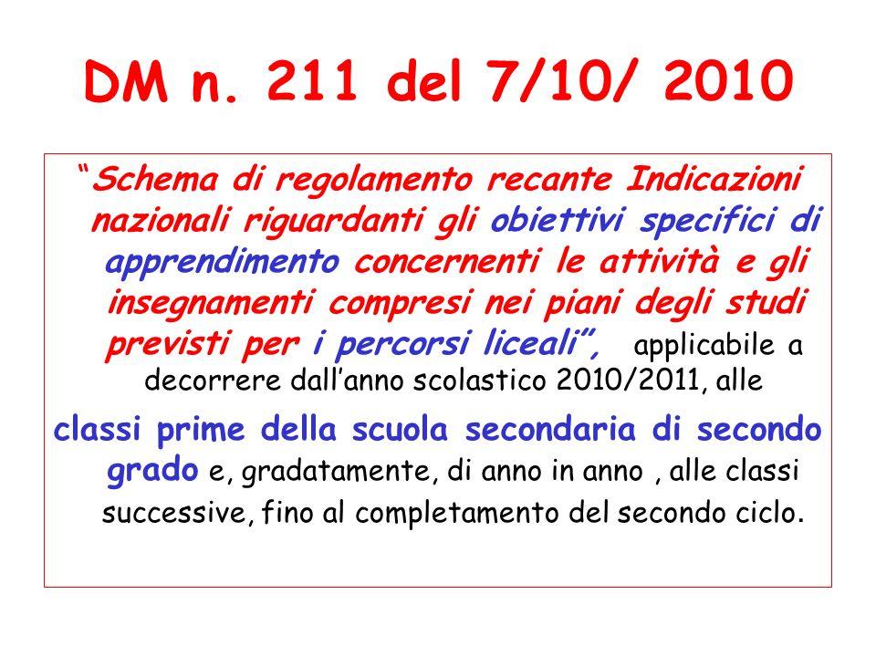DM n. 211 del 7/10/ 2010 Schema di regolamento recante Indicazioni nazionali riguardanti gli obiettivi specifici di apprendimento concernenti le attiv