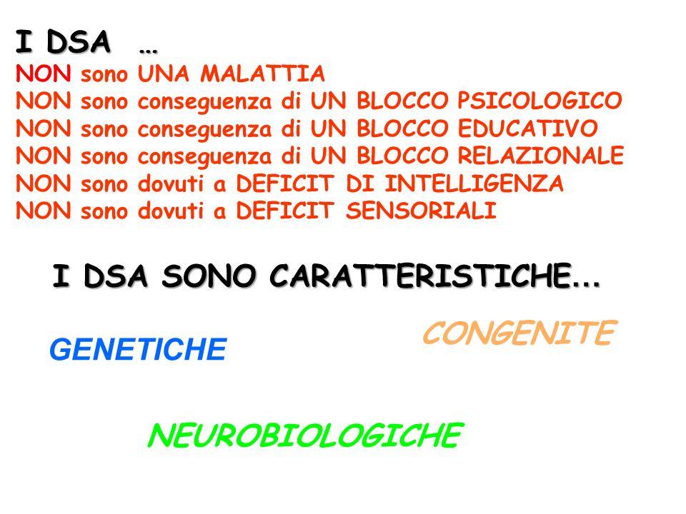 GENETICHE I DSA … NON sono UNA MALATTIA NON sono conseguenza di UN BLOCCO PSICOLOGICO NON sono conseguenza di UN BLOCCO EDUCATIVO NON sono conseguenza di UN BLOCCO RELAZIONALE NON sono dovuti a DEFICIT DI INTELLIGENZA NON sono dovuti a DEFICIT SENSORIALI I DSA SONO CARATTERISTICHE … CONGENITE NEUROBIOLOGICHE