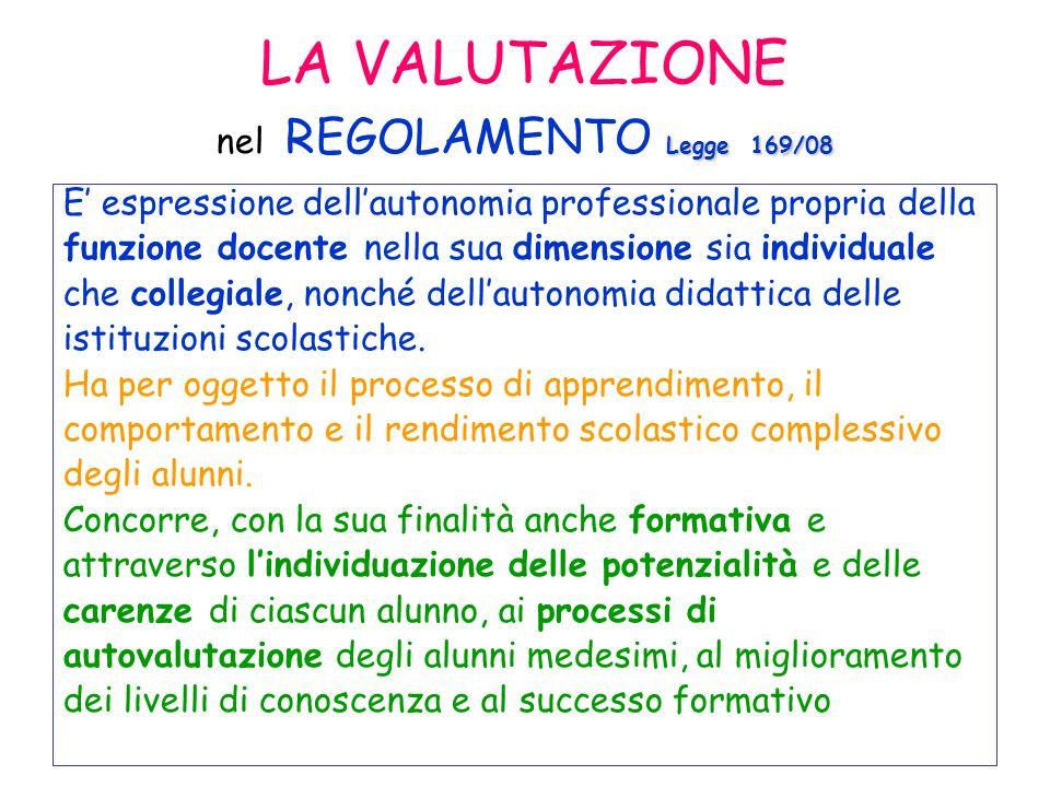 Legge 169/08 LA VALUTAZIONE nel REGOLAMENTO Legge 169/08 E espressione dellautonomia professionale propria della funzione docente nella sua dimensione