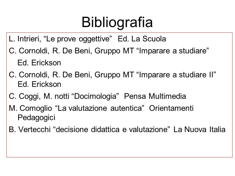 Bibliografia L. Intrieri, Le prove oggettive Ed. La Scuola C. Cornoldi, R. De Beni, Gruppo MT Imparare a studiare Ed. Erickson C. Cornoldi, R. De Beni