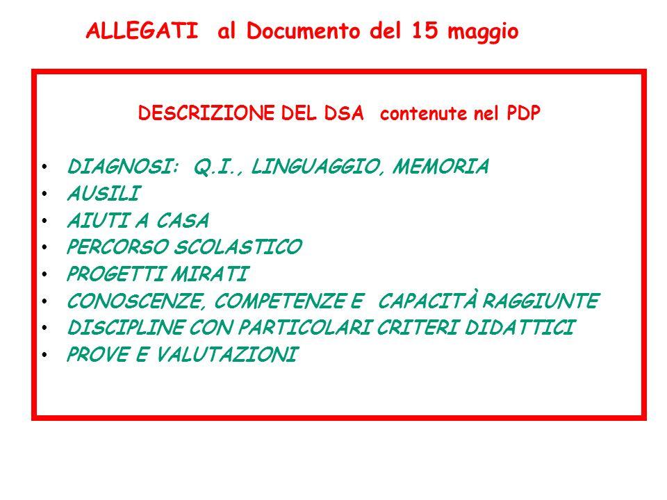 DESCRIZIONE DEL DSA contenute nel PDP DIAGNOSI: Q.I., LINGUAGGIO, MEMORIA AUSILI AIUTI A CASA PERCORSO SCOLASTICO PROGETTI MIRATI CONOSCENZE, COMPETEN