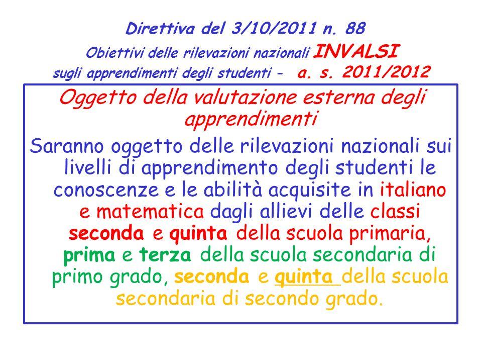 Direttiva del 3/10/2011 n. 88 Obiettivi delle rilevazioni nazionali INVALSI sugli apprendimenti degli studenti - a. s. 2011/2012 Oggetto della valutaz
