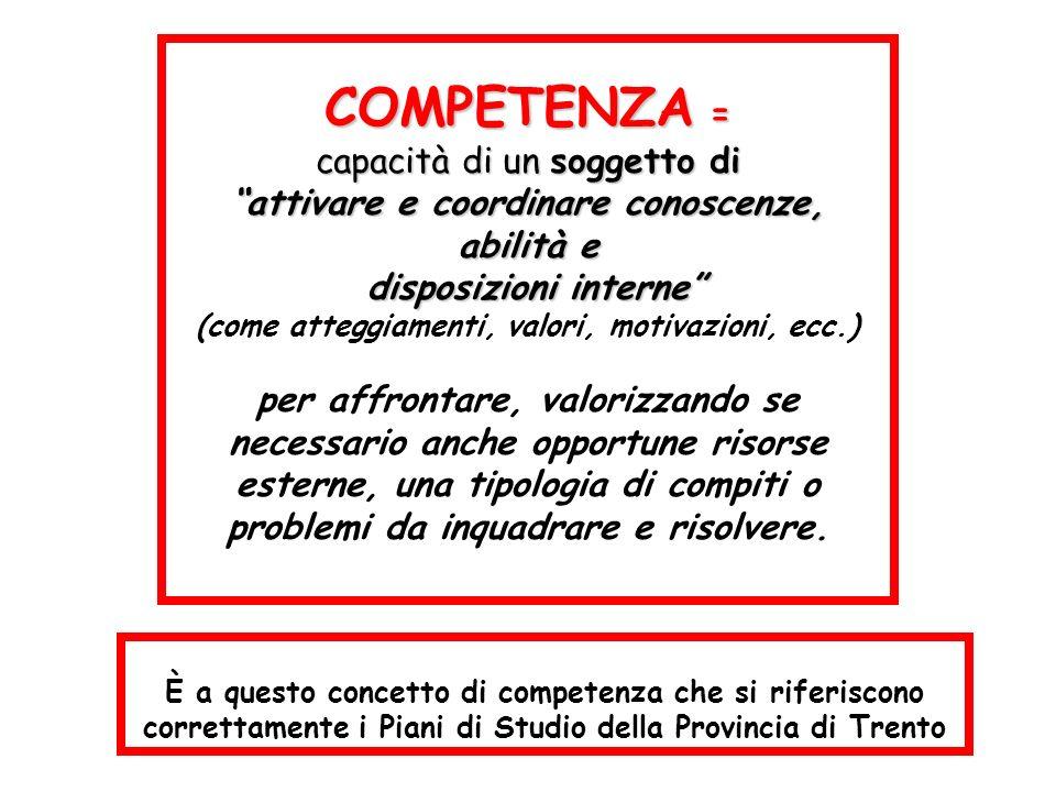 È a questo concetto di competenza che si riferiscono correttamente i Piani di Studio della Provincia di Trento COMPETENZA = capacità di un soggetto di