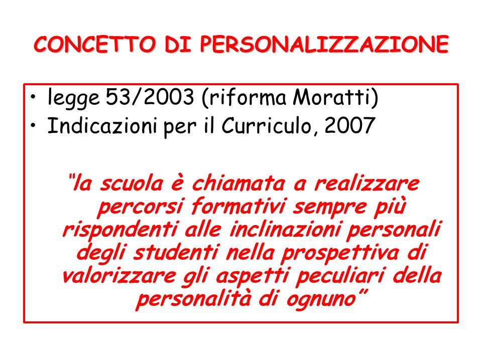 CONCETTO DI PERSONALIZZAZIONE legge 53/2003 (riforma Moratti) Indicazioni per il Curriculo, 2007 la scuola è chiamata a realizzare percorsi formativi