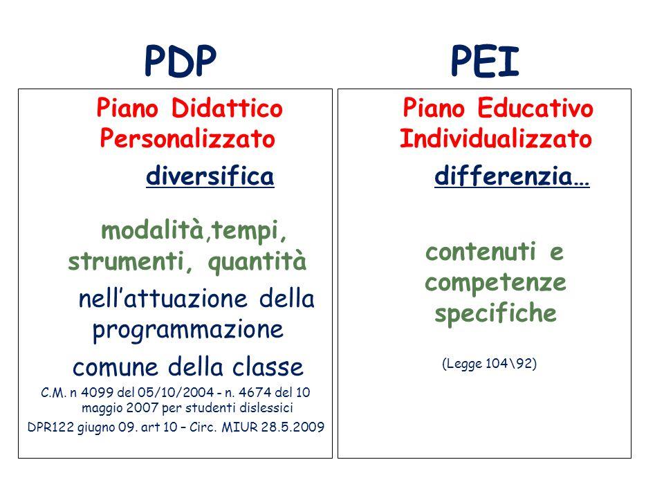 PDP PEI Piano Didattico Personalizzato diversifica modalità,tempi, strumenti, quantità nellattuazione della programmazione comune della classe C.M. n