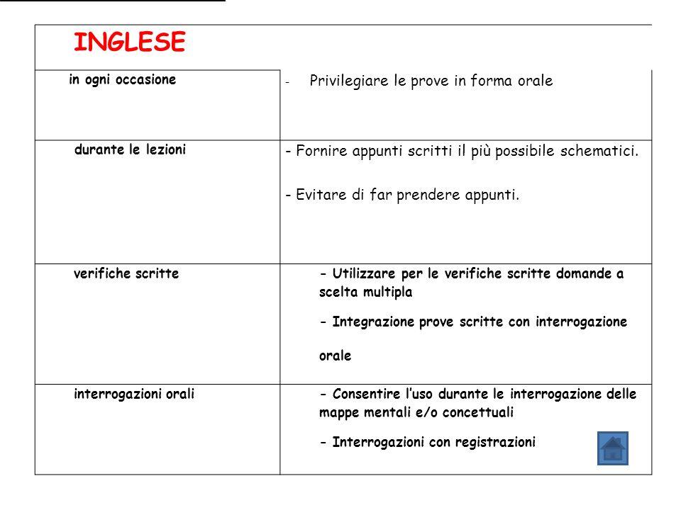 INGLESE in ogni occasione - Privilegiare le prove in forma orale durante le lezioni - Fornire appunti scritti il più possibile schematici. - Evitare d