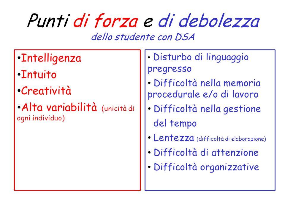 Punti di forza e di debolezza dello studente con DSA Intelligenza Intuito Creatività Alta variabilità (unicità di ogni individuo) Disturbo di linguagg