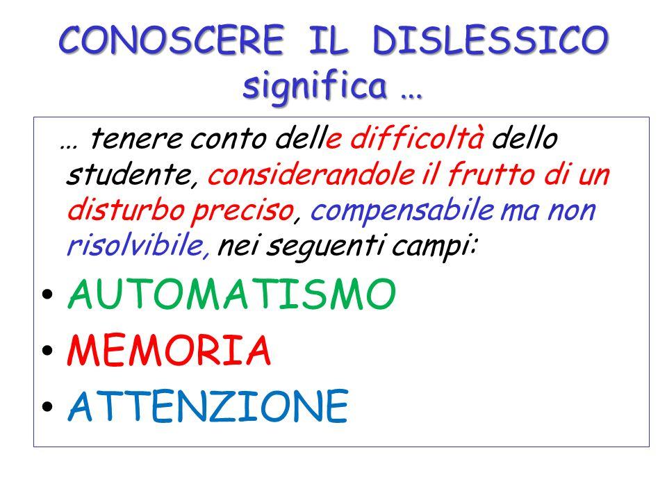 CONOSCERE IL DISLESSICO significa … … tenere conto delle difficoltà dello studente, considerandole il frutto di un disturbo preciso, compensabile ma n