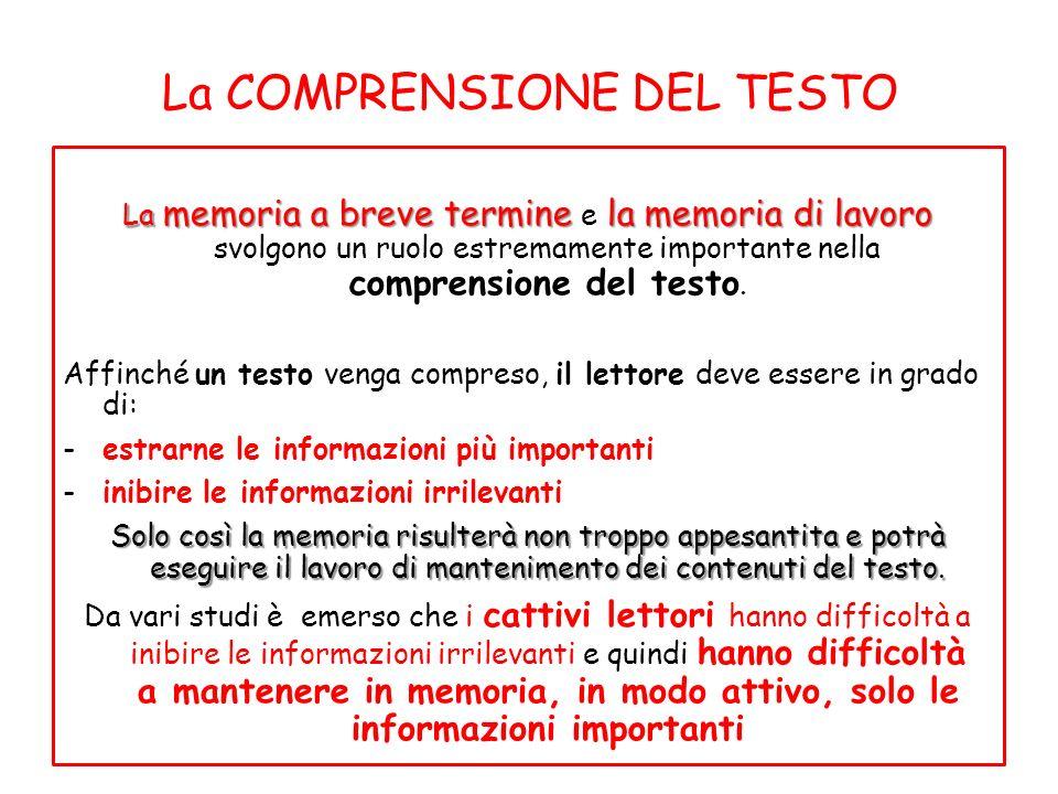 La COMPRENSIONE DEL TESTO La memoria a breve termine la memoria di lavoro La memoria a breve termine e la memoria di lavoro svolgono un ruolo estremamente importante nella comprensione del testo.