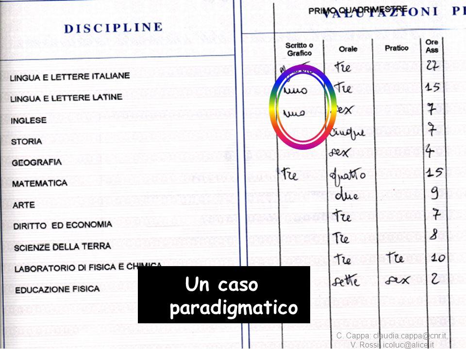 SCUOLA SECONDARIA 2° CLASSE QUINTA LINVALSI allitaliano, un campione significativo di prove scritte delle diverse tipologie, relativo a tutti gli ordini e gli indirizzi di studio del secondo ciclo di istruzione.