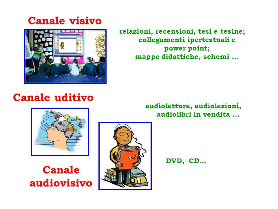 Canale visivo relazioni, recensioni, tesi e tesine; collegamenti ipertestuali e power point; mappe didattiche, schemi … Canale uditivo audioletture, audiolezioni, audiolibri in vendita … Canale audiovisivo DVD, CD…