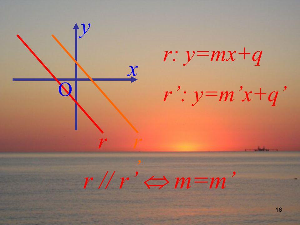 16 O x y rr r: y=mx+q r // r m=m