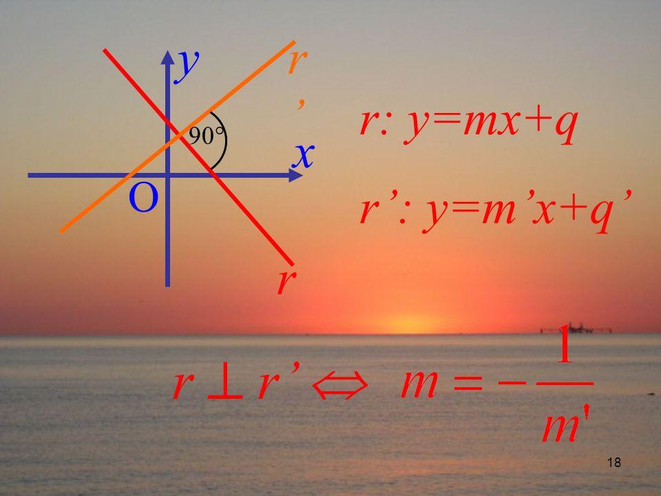 18 O x y r r r: y=mx+q r r 90°