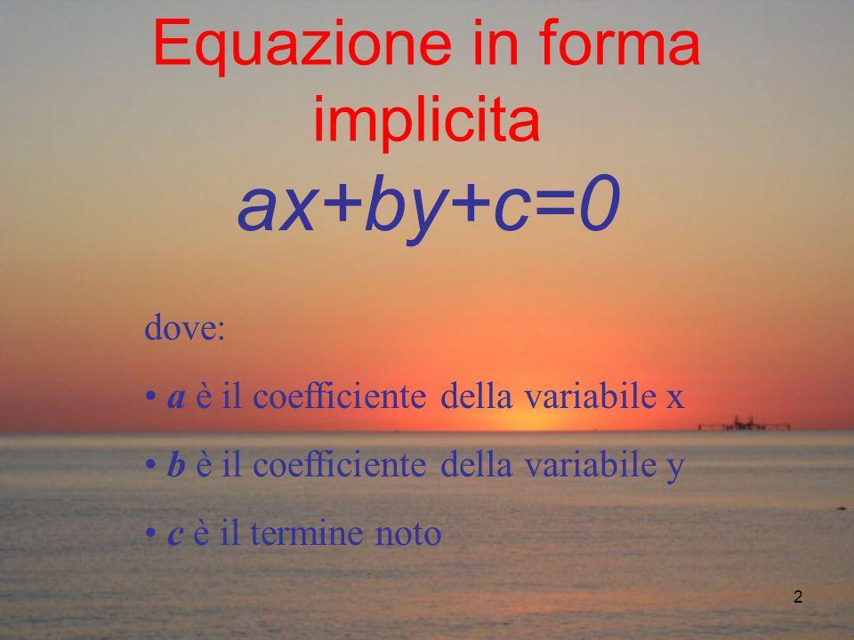 2 Equazione in forma implicita ax+by+c=0 dove: a è il coefficiente della variabile x b è il coefficiente della variabile y c è il termine noto