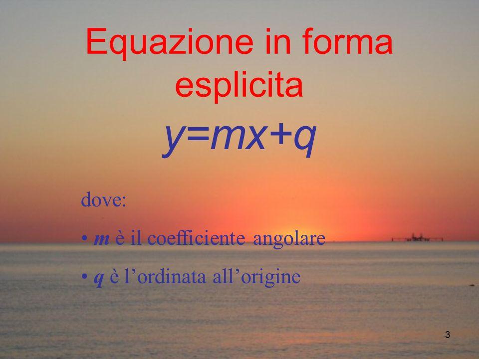 3 Equazione in forma esplicita y=mx+q dove: m è il coefficiente angolare q è lordinata allorigine