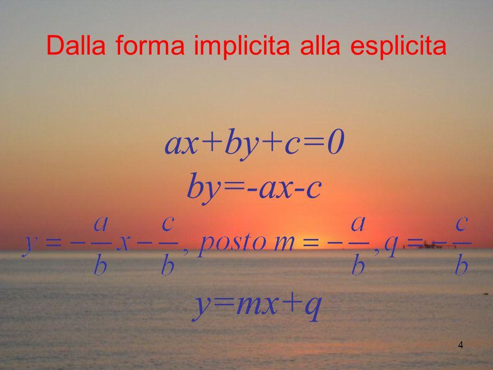 4 Dalla forma implicita alla esplicita ax+by+c=0 by=-ax-c y=mx+q