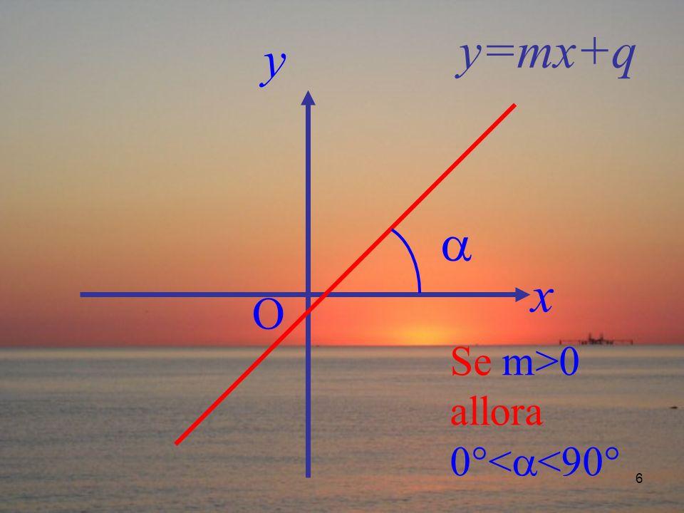 17 Condizione di perpendicolarità Due rette sono perpendicolari se e solo se il coefficiente angolare delluna è lantireciproco del coefficiente angolare dellaltra retta