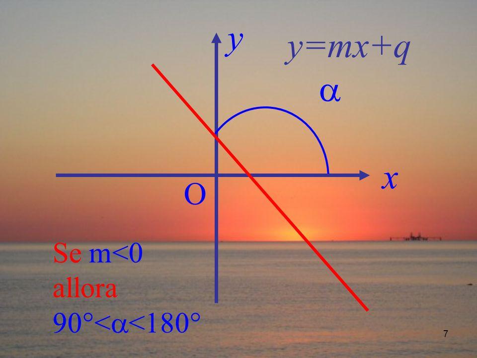 7 Se m<0 allora 90°< <180° y=mx+q x y O