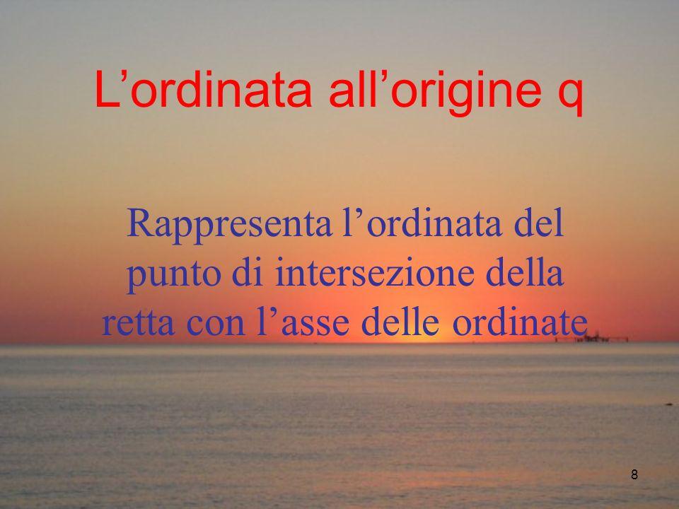 8 Lordinata allorigine q Rappresenta lordinata del punto di intersezione della retta con lasse delle ordinate