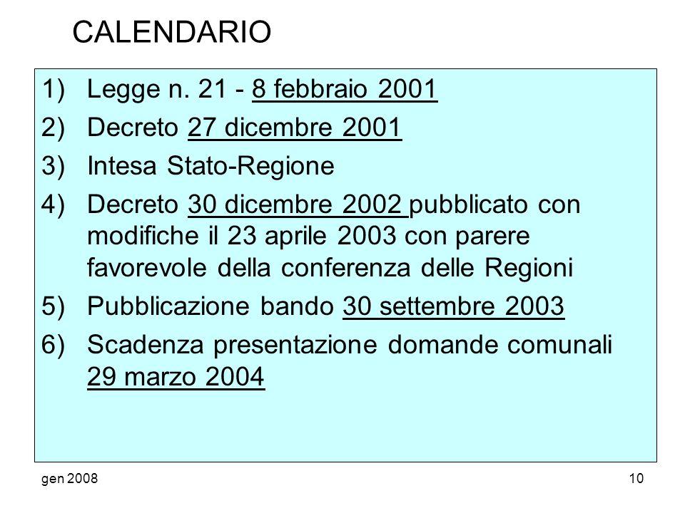 gen 200810 CALENDARIO 1)Legge n. 21 - 8 febbraio 2001 2)Decreto 27 dicembre 2001 3)Intesa Stato-Regione 4)Decreto 30 dicembre 2002 pubblicato con modi