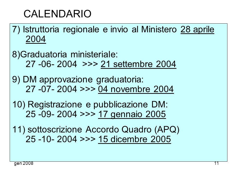 gen 200811 CALENDARIO 7) Istruttoria regionale e invio al Ministero 28 aprile 2004 8)Graduatoria ministeriale: 27 -06- 2004 >>> 21 settembre 2004 9) DM approvazione graduatoria: 27 -07- 2004 >>> 04 novembre 2004 10) Registrazione e pubblicazione DM: 25 -09- 2004 >>> 17 gennaio 2005 11) sottoscrizione Accordo Quadro (APQ) 25 -10- 2004 >>> 15 dicembre 2005