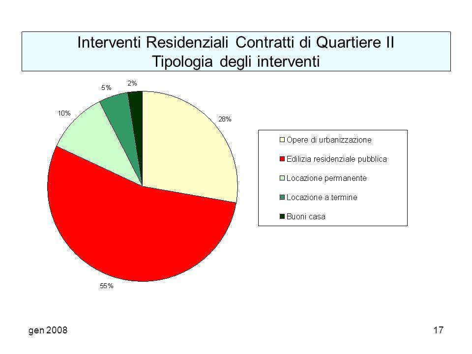 gen 200817 Interventi Residenziali Contratti di Quartiere II Tipologia degli interventi