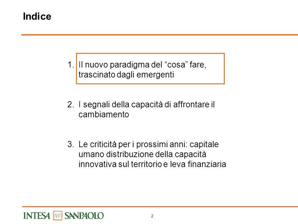 1 Tesi delle relazione Lindustria italiana è OGGI competitiva, anche se non tutte le statistiche sono concordi Molta incertezza se sarà così anche DOM