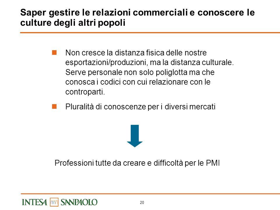 19 Saper organizzare strutture complesse, in Italia e allestero Fare produrre e non solo produrre in proprio: conoscenza delle culture, capacità relaz