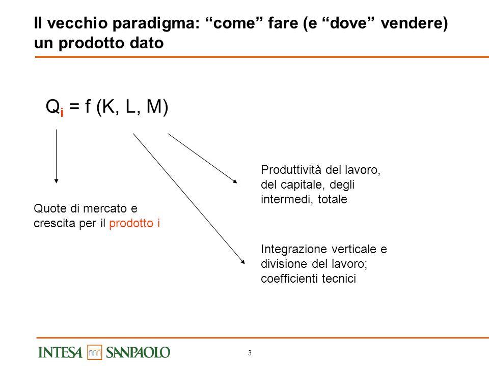 13 Cosa fare (quale prodotto) : un indizio nella variazione della gamma alla ricerca del proprio spazio Fonte: elaborazioni su dati UNCTAD Diversificazione dei prodotti esportati (inverso dellindice di Herfindahl)