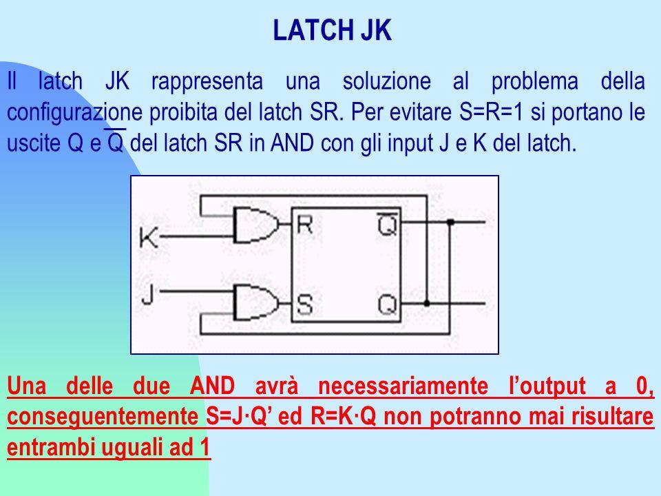 LATCH JK Il latch JK rappresenta una soluzione al problema della configurazione proibita del latch SR. Per evitare S=R=1 si portano le uscite Q e Q de