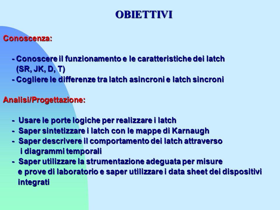 DIAGRAMMI TEMPORALI LATCH SR La rete si trova nello stato R=0 S=0 e Q=0 e al tempo t 1 S commuta ad 1 Il segnale S=1 (SET) ha fatto commutare luscita Q da 0 a 1 ovvero il latch è stato settato a 1 S R Q Q = 1 t1t1