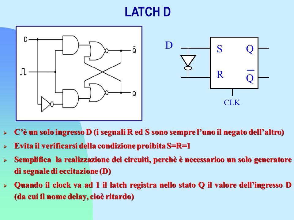 LATCH D Cè un solo ingresso D (i segnali R ed S sono sempre luno il negato dellaltro) Cè un solo ingresso D (i segnali R ed S sono sempre luno il nega