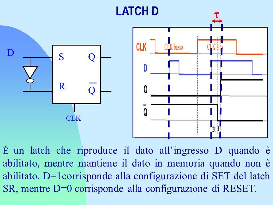 S R CLK D Q Q É un latch che riproduce il dato allingresso D quando è abilitato, mentre mantiene il dato in memoria quando non è abilitato. D=1corrisp