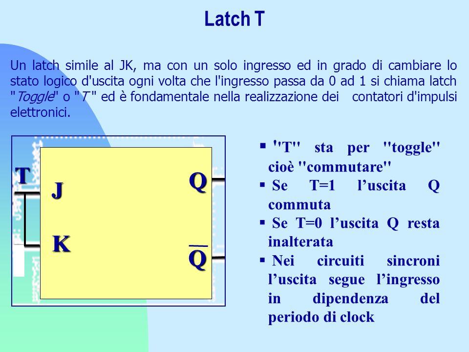 Latch T Un latch simile al JK, ma con un solo ingresso ed in grado di cambiare lo stato logico d'uscita ogni volta che l'ingresso passa da 0 ad 1 si c