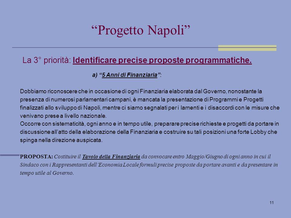 11 La 3° priorità: Identificare precise proposte programmatiche.