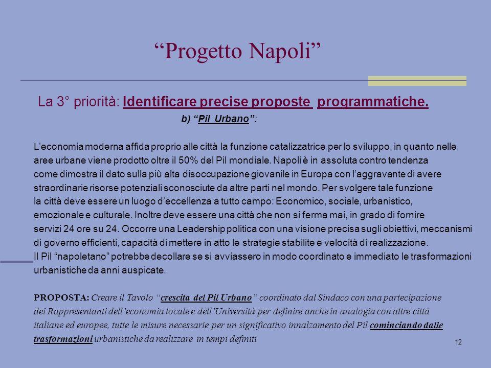 12 La 3° priorità: Identificare precise proposte programmatiche.
