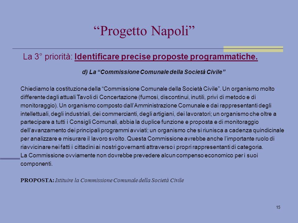 15 La 3° priorità: Identificare precise proposte programmatiche.