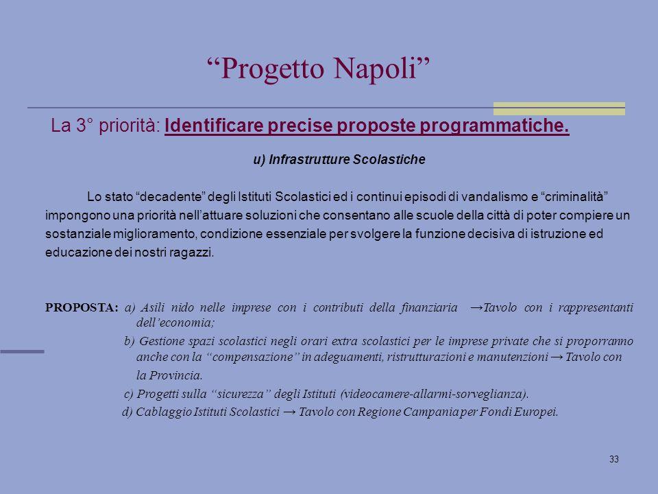 33 La 3° priorità: Identificare precise proposte programmatiche.