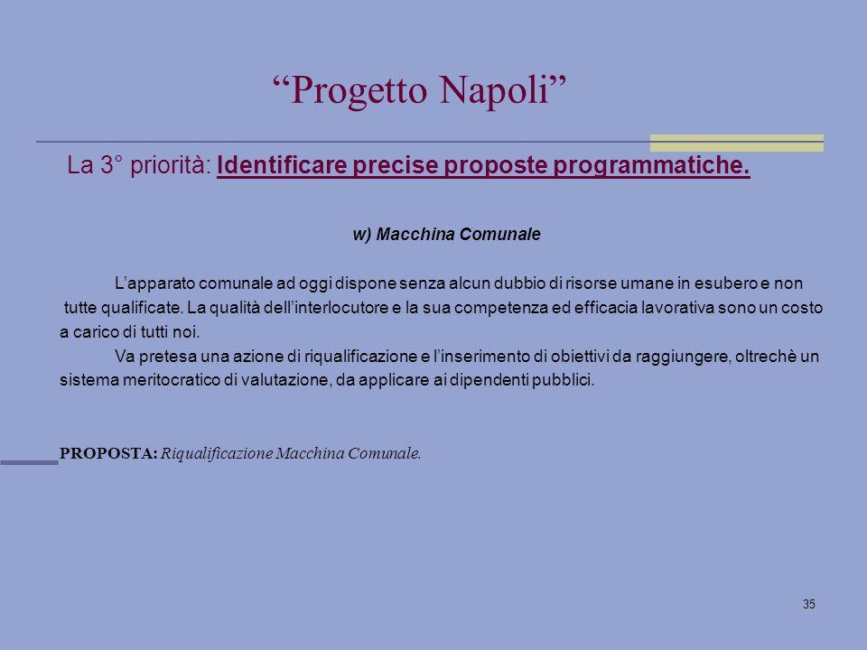 35 La 3° priorità: Identificare precise proposte programmatiche.