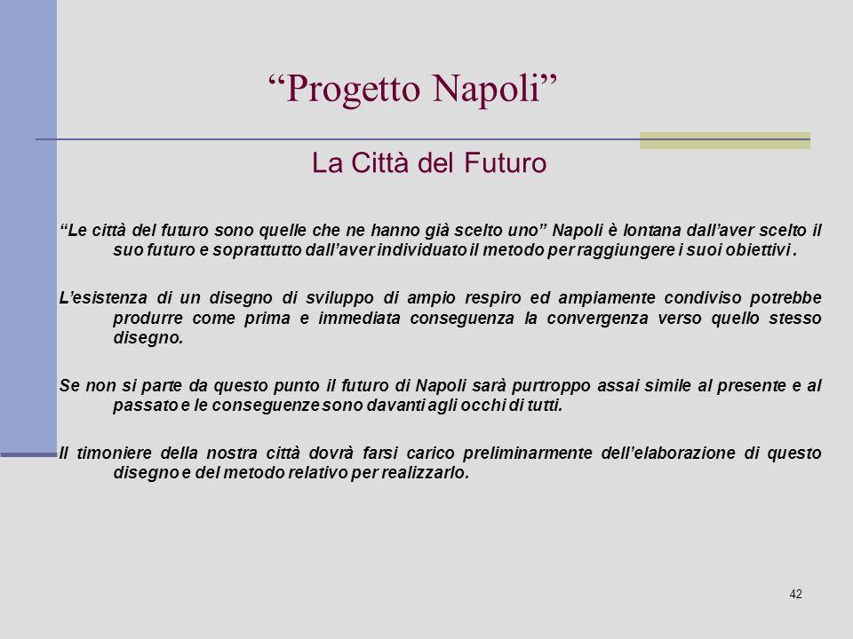 42 La Città del Futuro Progetto Napoli Le città del futuro sono quelle che ne hanno già scelto uno Napoli è lontana dallaver scelto il suo futuro e soprattutto dallaver individuato il metodo per raggiungere i suoi obiettivi.
