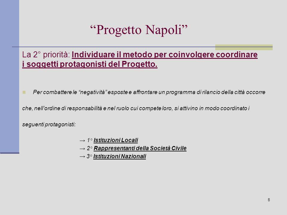 8 La 2° priorità: Individuare il metodo per coinvolgere coordinare i soggetti protagonisti del Progetto.