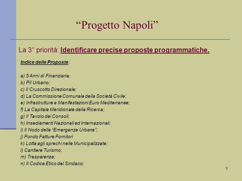 9 La 3° priorità: Identificare precise proposte programmatiche.