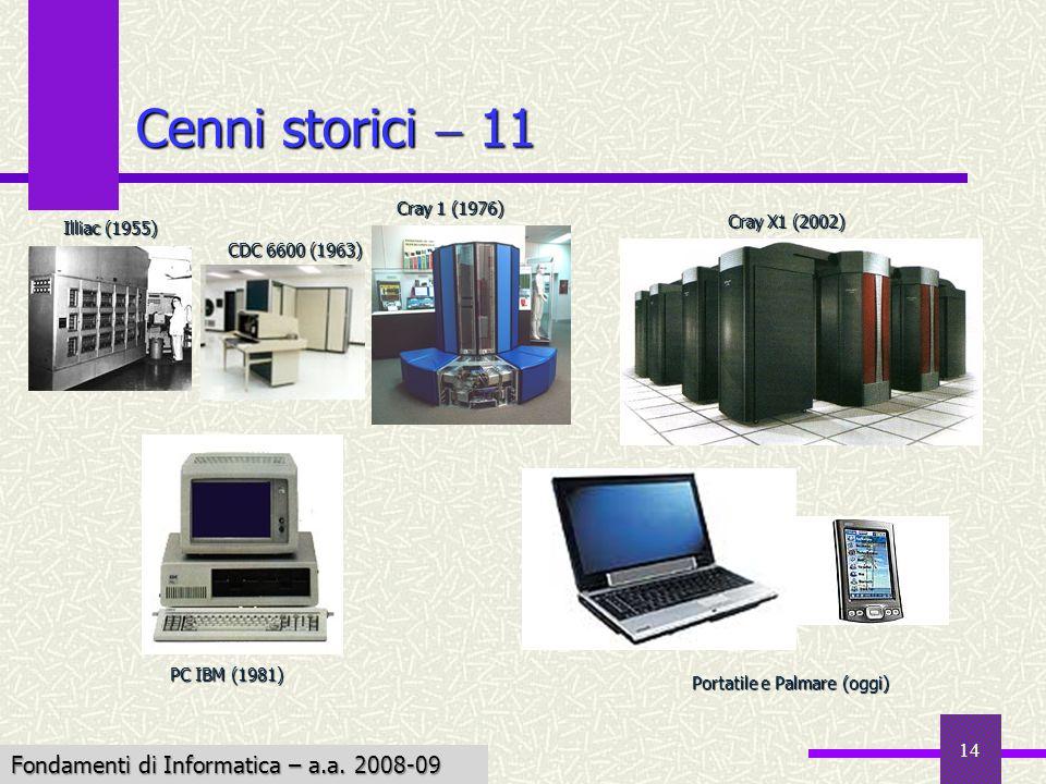 Fondamenti di Informatica I a.a. 2007-08 14 Cenni storici 11 CDC 6600 (1963) Illiac (1955) PC IBM (1981) Portatile e Palmare (oggi) Cray 1 (1976) Cray