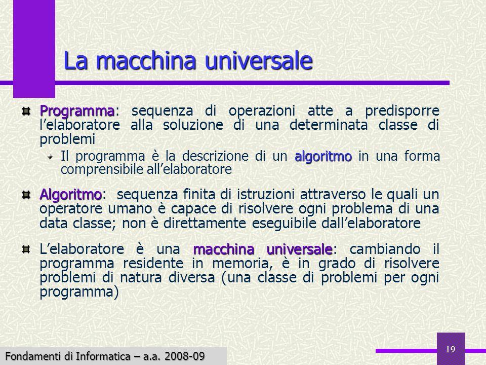 Fondamenti di Informatica I a.a. 2007-08 19 La macchina universale Programma Programma: sequenza di operazioni atte a predisporre lelaboratore alla so