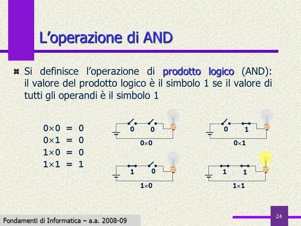 Fondamenti di Informatica I a.a. 2007-08 24 Loperazione di AND prodotto logico Si definisce loperazione di prodotto logico (AND): il valore del prodot