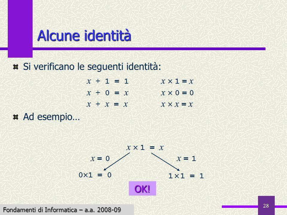 Fondamenti di Informatica I a.a. 2007-08 28 Alcune identità x + 1 = 1 x + 0 = x x + x = x x 1 = x x 0 = 0 x x = x x 1 = x 1 1 = 1 0 1 = 0 x = 0 x = 1