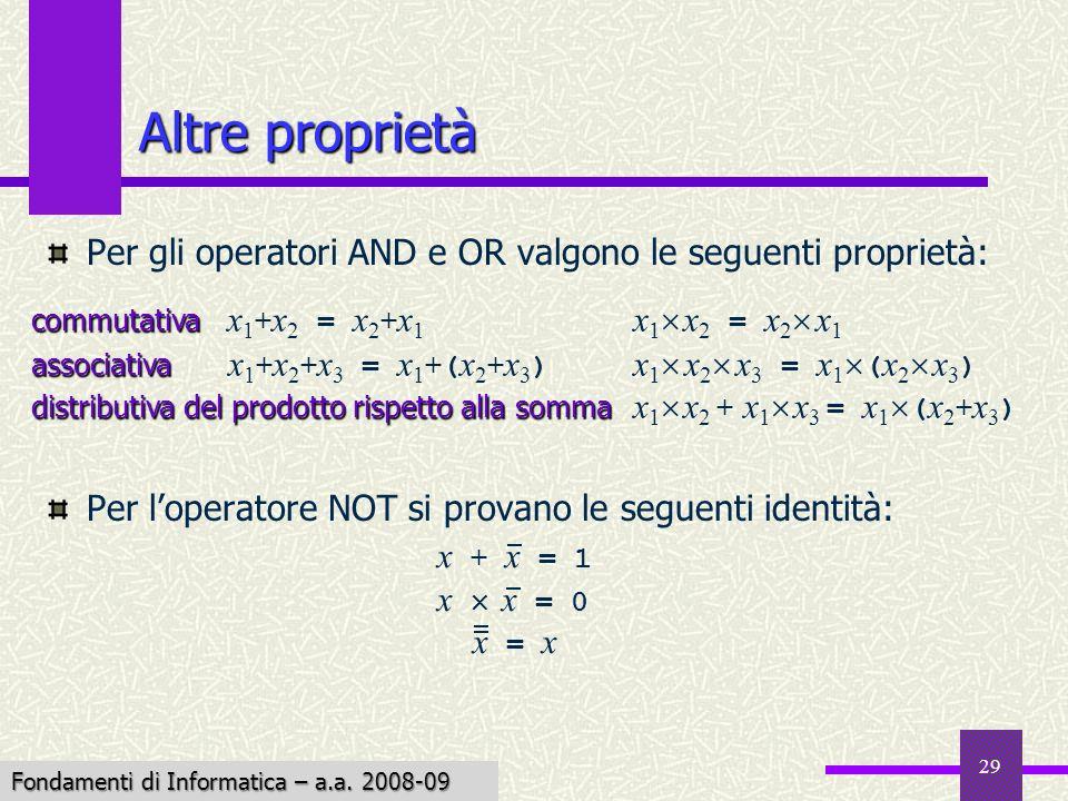 Fondamenti di Informatica I a.a. 2007-08 29 Per gli operatori AND e OR valgono le seguenti proprietà: Per loperatore NOT si provano le seguenti identi