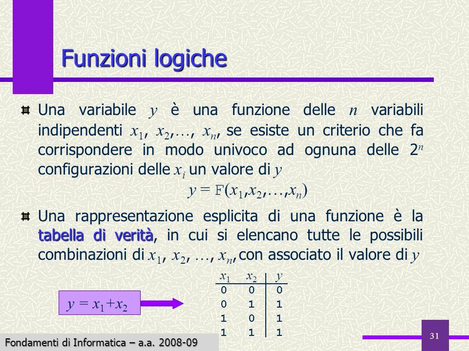 Fondamenti di Informatica I a.a. 2007-08 31 Una variabile y è una funzione delle n variabili indipendenti x 1, x 2, …, x n, se esiste un criterio che